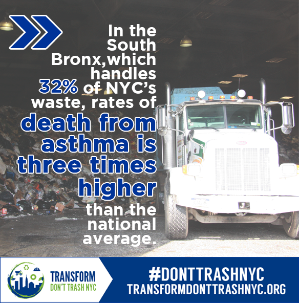 Text on an image with a garbage truck at a waste transfer station. Text: In the South Bronx, which handles 32% of the city's waste transfer stations, rates of death from asthma rates is three times higher than the national average.